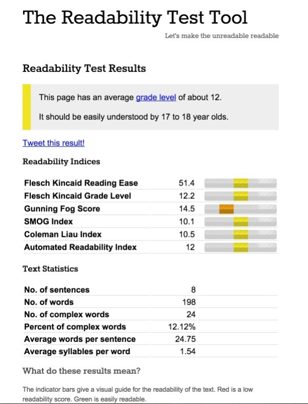 readability-test-results