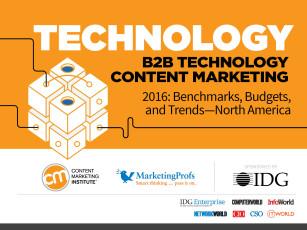 B2B-Technology-Content-Marketing-Research