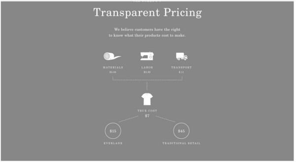 Everlane-transparent-pricing