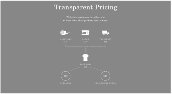 Everlane-transparent-pricing