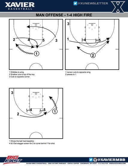 Xavier-basketball-plays
