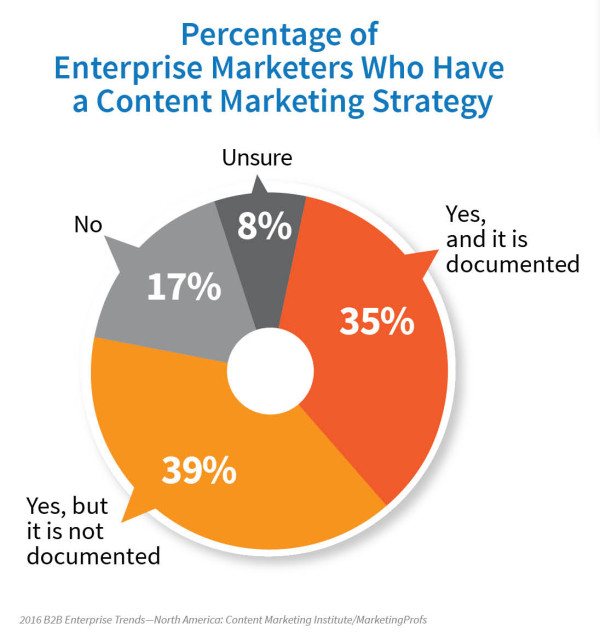 2016_Enterprise_Report_HaveStrategy