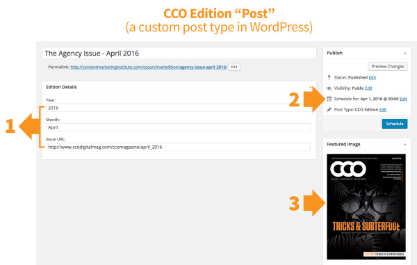 CCO_EditionPost