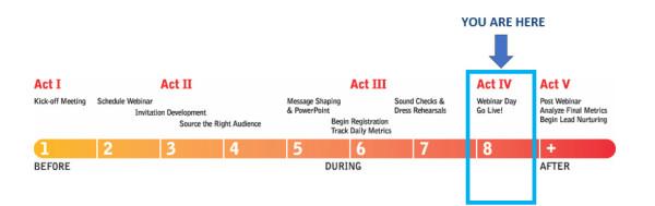 act 4-webinar-lifecycle