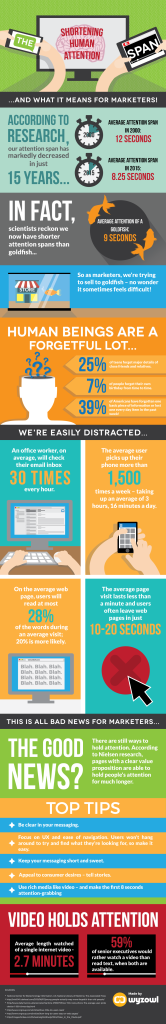 attention-span-infographic