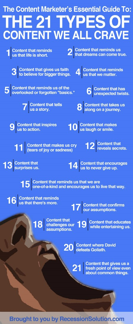 21-Types-Of-Content