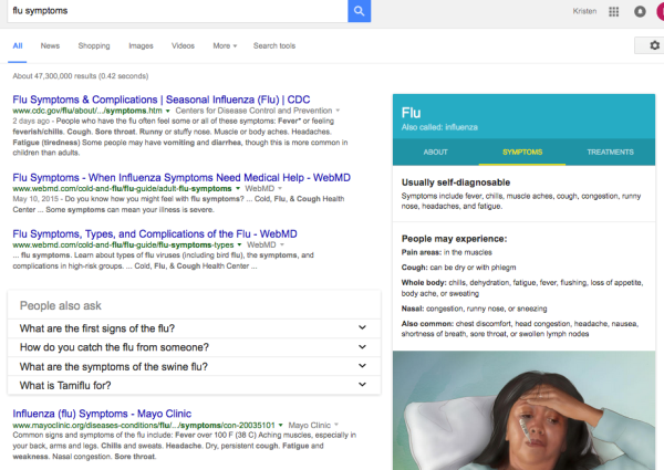Flu Symptoms Results