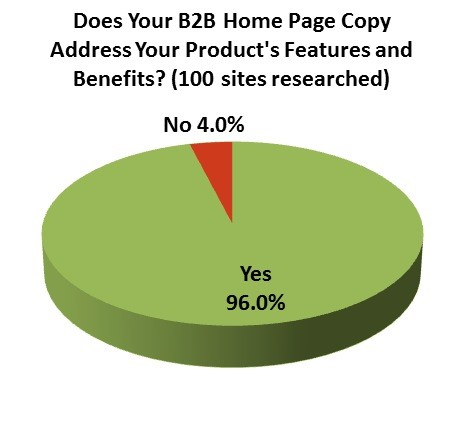 B2B-Page-Product's-Features-Benefits