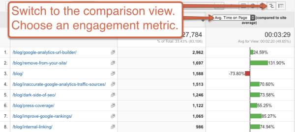 Engagement-Metrics