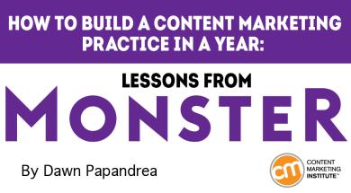 build-content-marketing-practice-monster