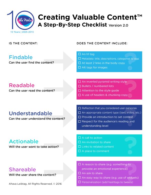 Checklist2016_AhaMediaEdits