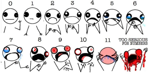 Pain-Scale-Hyperbole-And-A-Half
