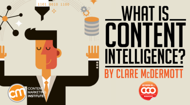 content-intelligence