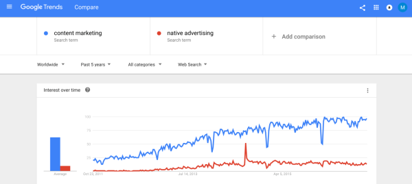 content-marketing-vs-native-advertising