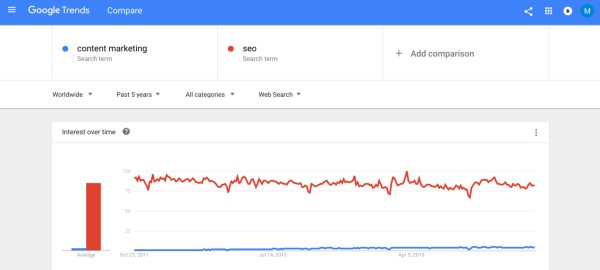 content-marketing-vs-seo