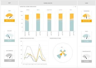 sisense-data-anlaytics-platform