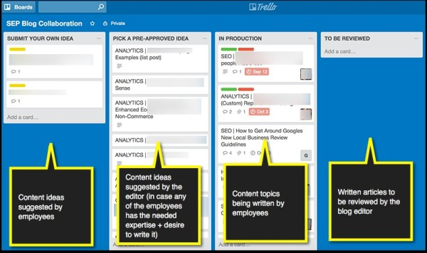 trello-board-example
