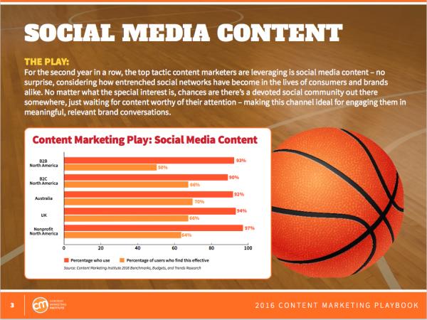 content-marketing-playbook