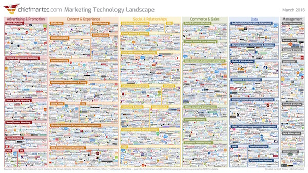 marketing_technology_landscape