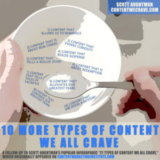 Craveworthy content