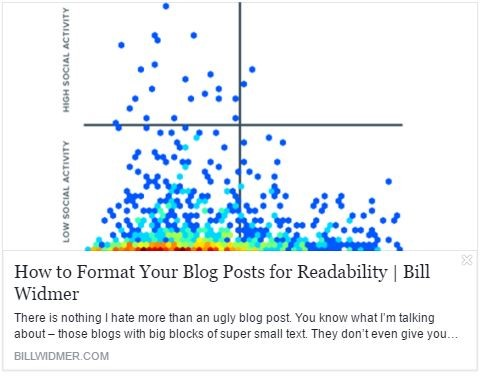 Social-posts-readability