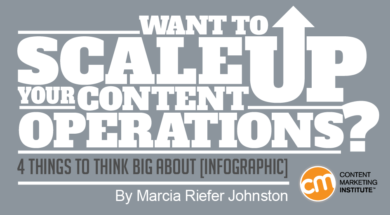 scale-up-content-operations