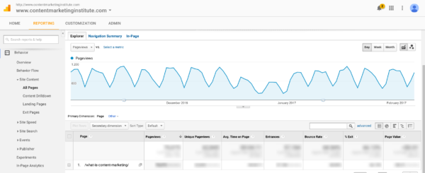 Navigation-Summary-Option-Google-Analytics-blurred