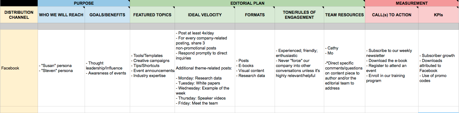 Content Distribution Essentials - Newsletter content planning template