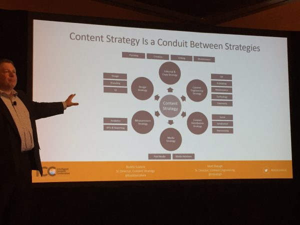 buddy-scalera-content-strategy-slide