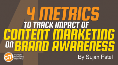 4 Metrics to Track Impact of Content Marketing on Brand Awareness