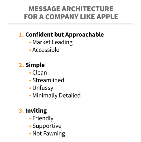 Message-architecture-company-Apple