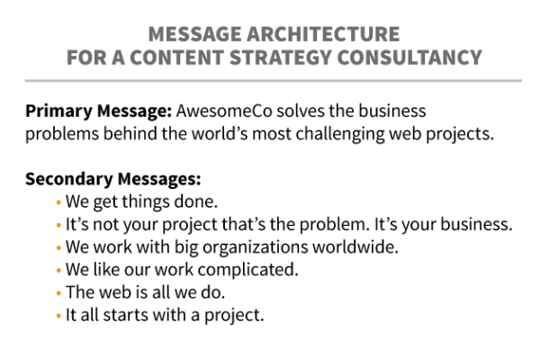 Message-architecture-content-strategy-consultancy