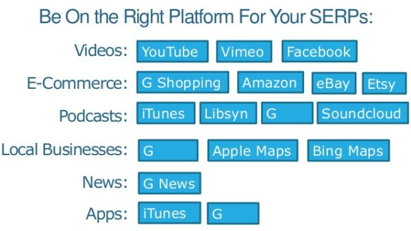 PlatformsforSEO