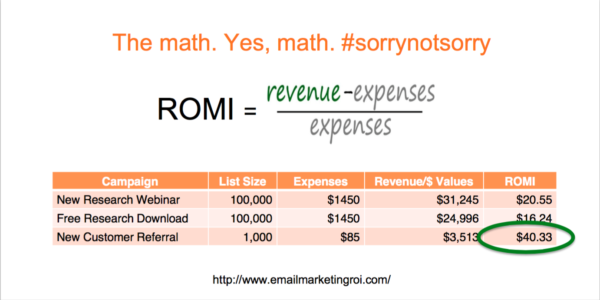 email marketing romi