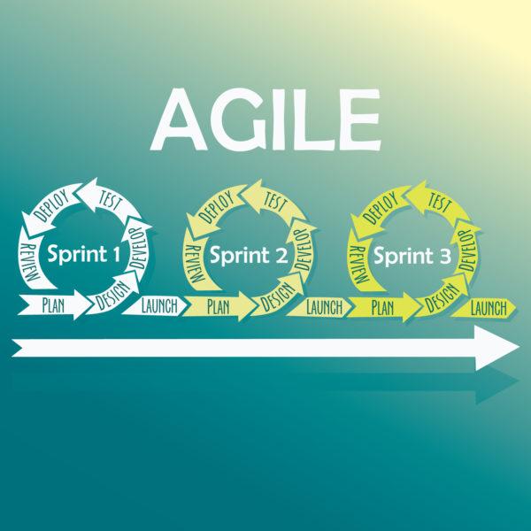 Agile Marketing Mistakes_1