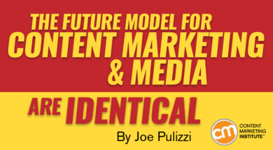 future-model-content-marketing-media-identical