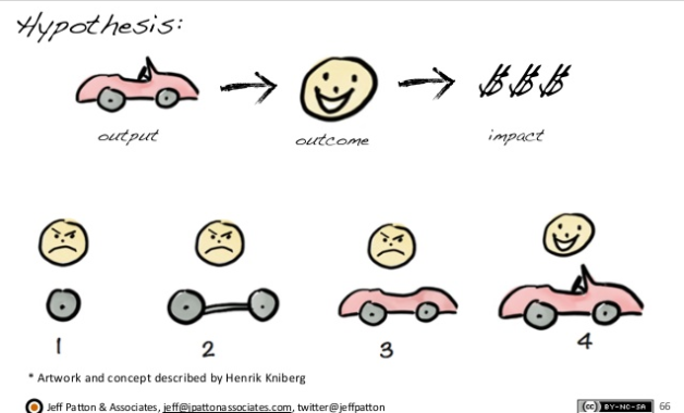 How NOT to deliver a minimum viable product
