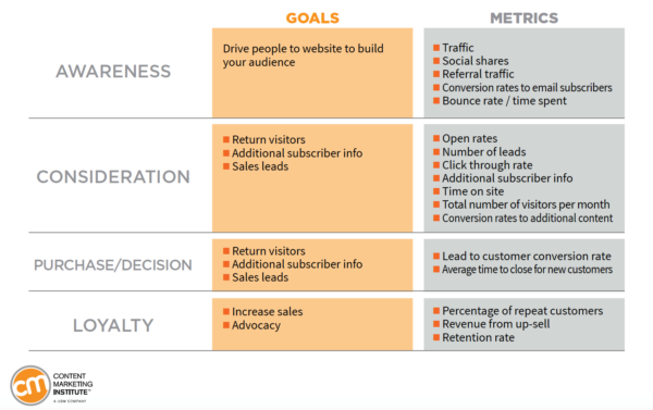 goals-meterics-chart-enterprise
