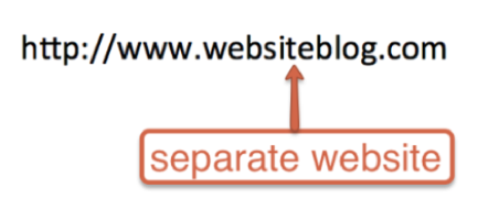 blog-seperate-website-example