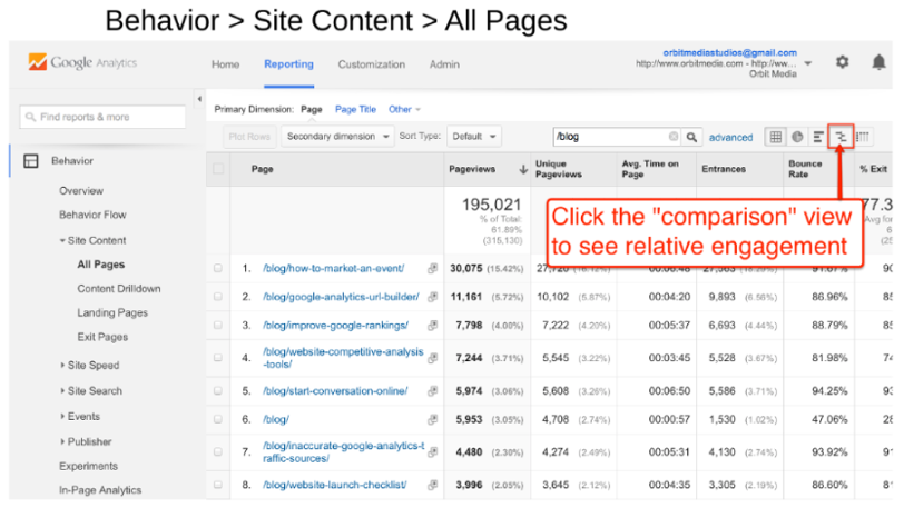 google-analytics-comparison