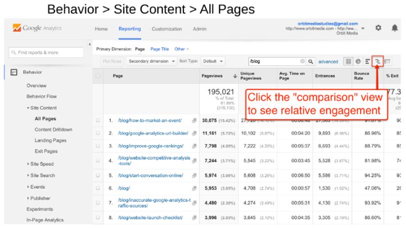 google-analytics-comparison