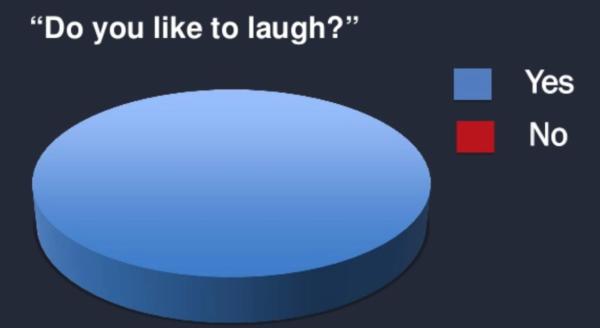laugh-chart