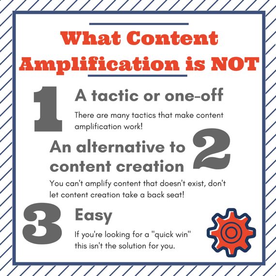 what-content-amplification-is-not