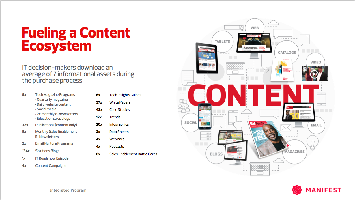 CDW-content awards