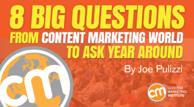 questions-from-content-marketing-world