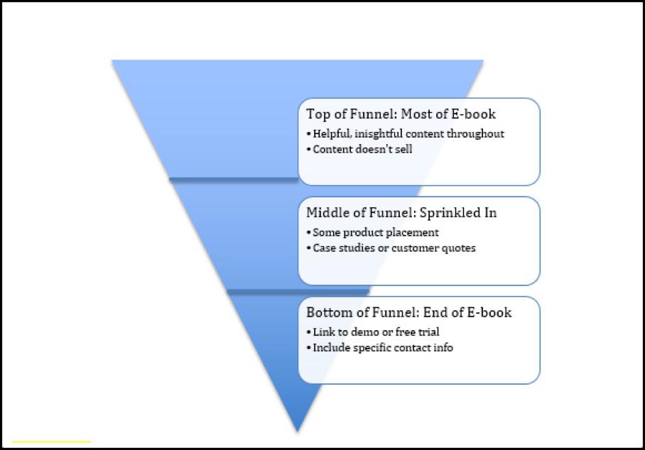 ebook-promotion-funnel
