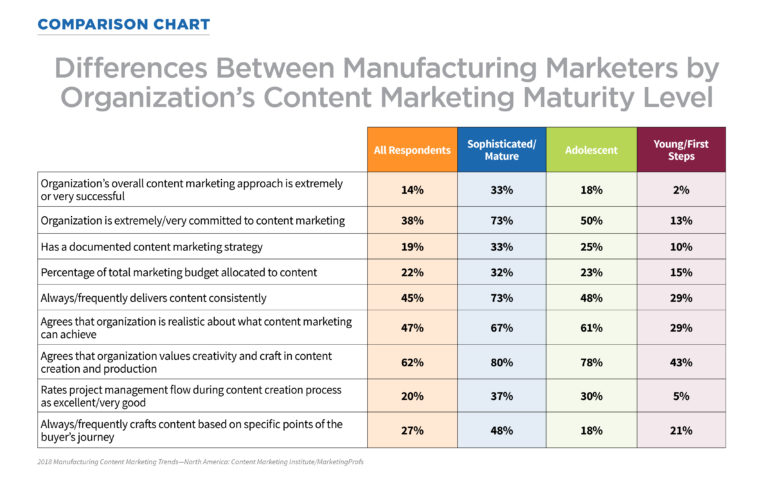 2018_Manufacturing_Research_MATURITY1