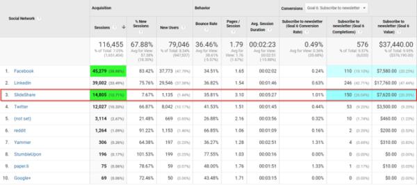 counting-vanity-metrics-examples