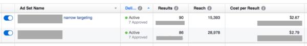 facebook-auto-optimization