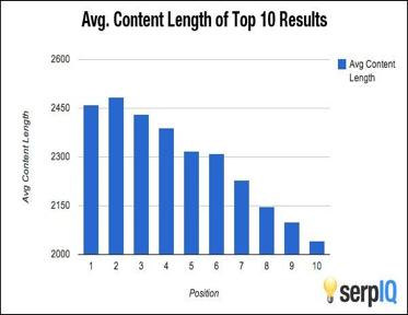 serpiq-graph